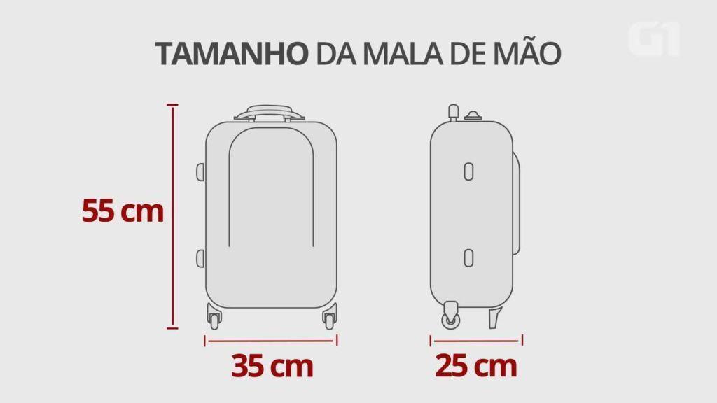duvidas sobre bagagens