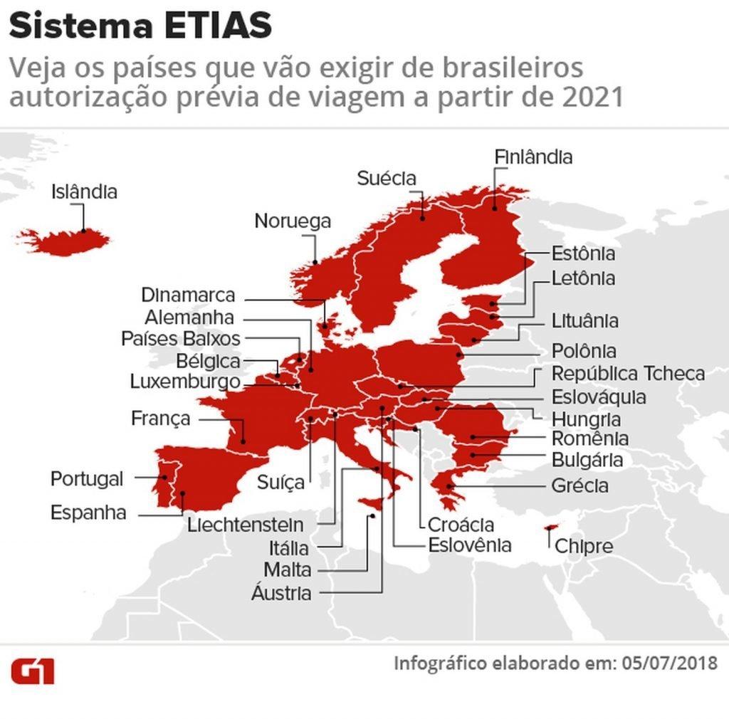 Infográfico dos países que precisarão de autorização para entrar na Europa