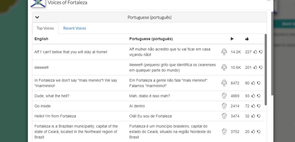 sotaques no brasil